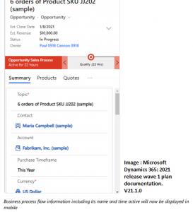 Microsoft Dynamics 365 2021 Release Wave 1